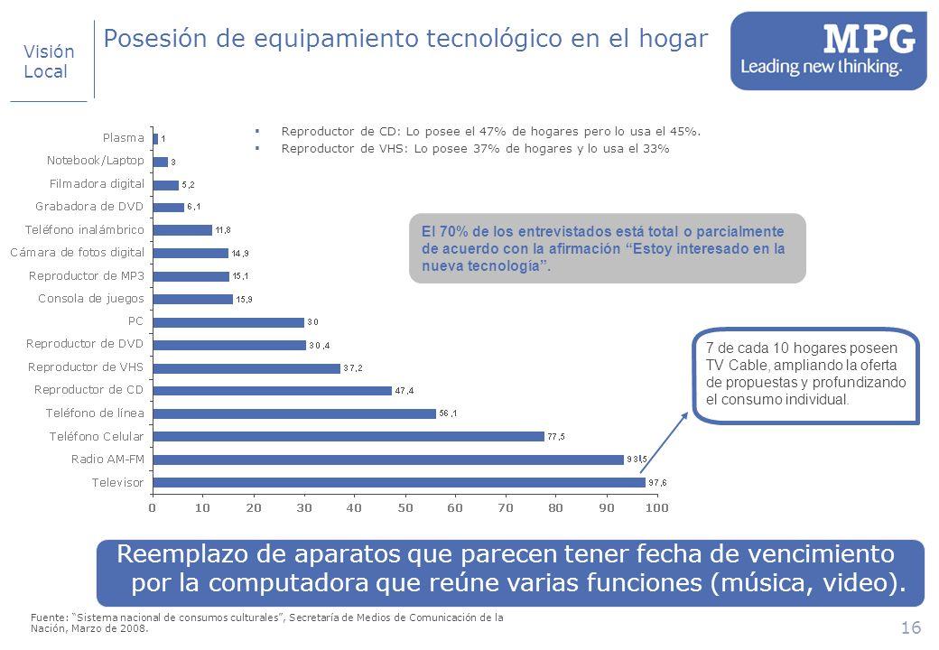 16 Posesión de equipamiento tecnológico en el hogar El 70% de los entrevistados está total o parcialmente de acuerdo con la afirmación Estoy interesado en la nueva tecnología.