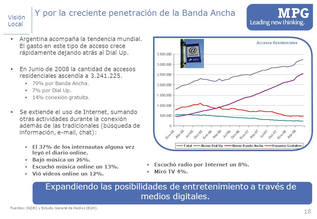 18 Y por la creciente penetración de la Banda Ancha Accesos Residenciales Fuentes: INDEC y Estudio General de Medios (EGM).