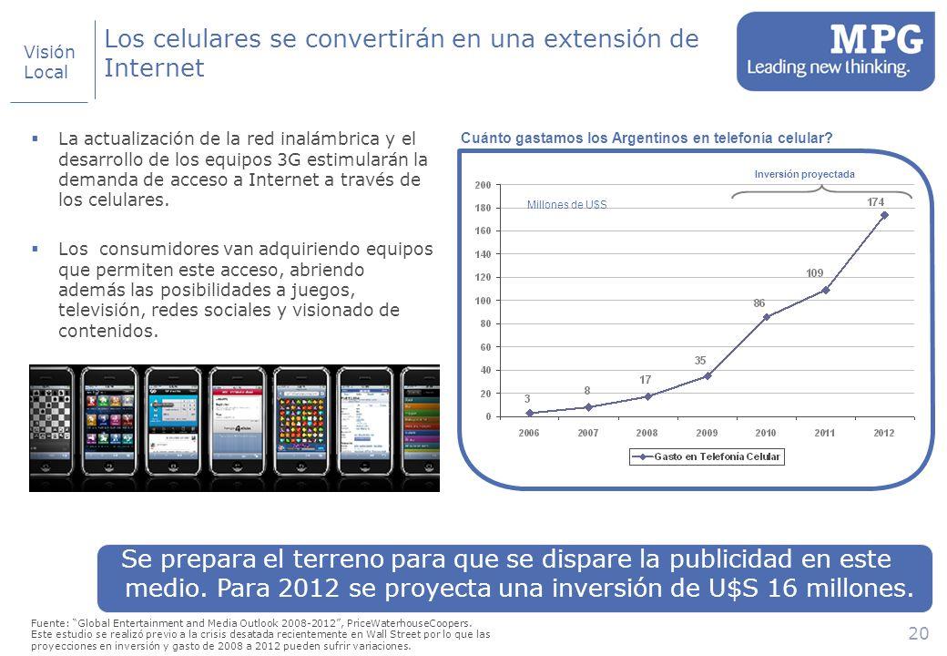 20 Los celulares se convertirán en una extensión de Internet Millones de U$S Inversión proyectada La actualización de la red inalámbrica y el desarrollo de los equipos 3G estimularán la demanda de acceso a Internet a través de los celulares.