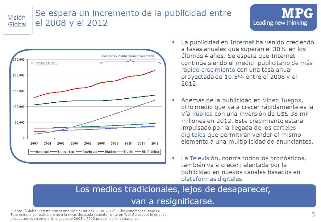5 Se espera un incremento de la publicidad entre el 2008 y el 2012 La publicidad en Internet ha venido creciendo a tasas anuales que superan el 30% en los últimos 4 años.
