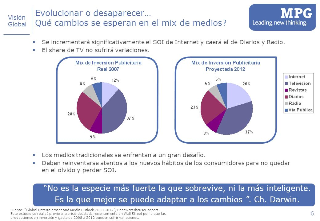 7 El Gasto del Consumidor en la industria de Entretenimiento y Medios se incrementará un 31% en los próximos 5 años Fuente: Global Entertainment and Media Outlook 2008-2012, PriceWaterhouseCoopers.