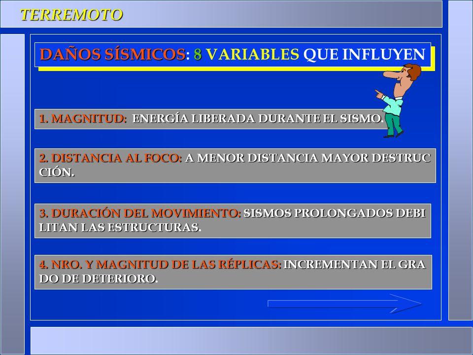 TERREMOTO DAÑOS SÍSMICOS8 DAÑOS SÍSMICOS: 8 VARIABLES QUE INFLUYEN 1. MAGNITUD: ENERGÍA LIBERADA DURANTE EL SISMO 1. MAGNITUD: ENERGÍA LIBERADA DURANT