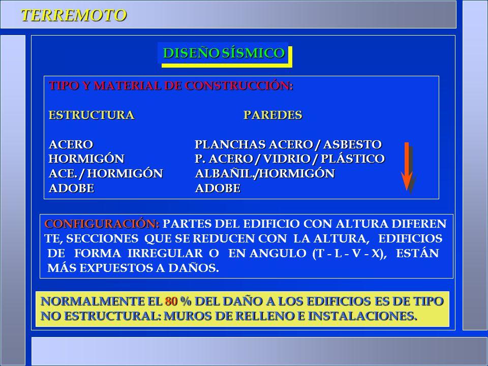 TERREMOTO TIPO Y MATERIAL DE CONSTRUCCIÓN: ESTRUCTURA PAREDES ACEROPLANCHAS ACERO / ASBESTO HORMIGÓNP. ACERO / VIDRIO / PLÁSTICO ACE. / HORMIGÓNALBAÑI