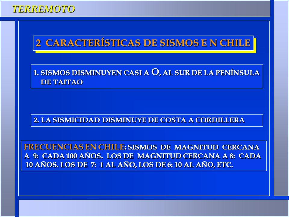 TERREMOTO 2. LA SISMICIDAD DISMINUYE DE COSTA A CORDILLERA 2 CARACTERÍSTICAS DE SISMOS E N CHILE 1. SISMOS DISMINUYEN CASI A O, AL SUR DE LA PENÍNSULA