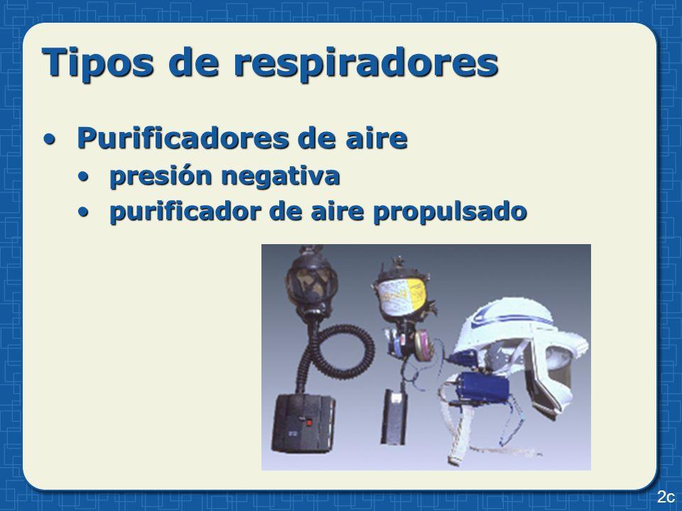 Tipos de respiradores Purificadores de airePurificadores de aire presión negativapresión negativa purificador de aire propulsadopurificador de aire pr