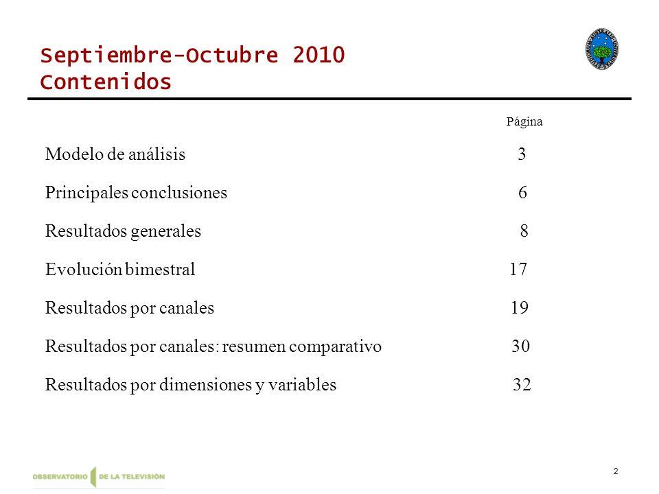 2 Septiembre-Octubre 2010 Contenidos Página Modelo de análisis 3 Principales conclusiones 6 Resultados generales 8 Evolución bimestral 17 Resultados p
