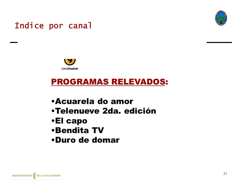 21 PROGRAMAS RELEVADOS: Acuarela do amor Telenueve 2da. edición El capo Bendita TV Duro de domar Índice por canal