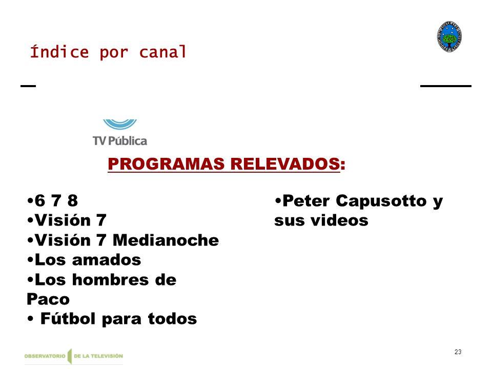 23 PROGRAMAS RELEVADOS: Índice por canal 6 7 8 Visión 7 Visión 7 Medianoche Los amados Los hombres de Paco Fútbol para todos Peter Capusotto y sus vid