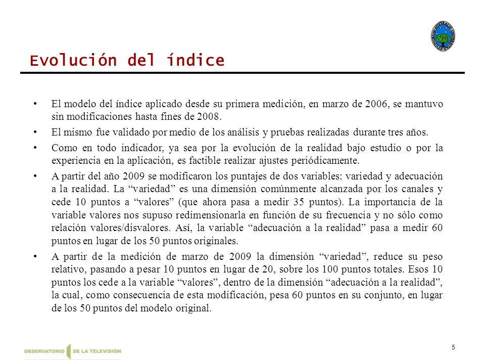 5 Evolución del índice El modelo del índice aplicado desde su primera medición, en marzo de 2006, se mantuvo sin modificaciones hasta fines de 2008. E