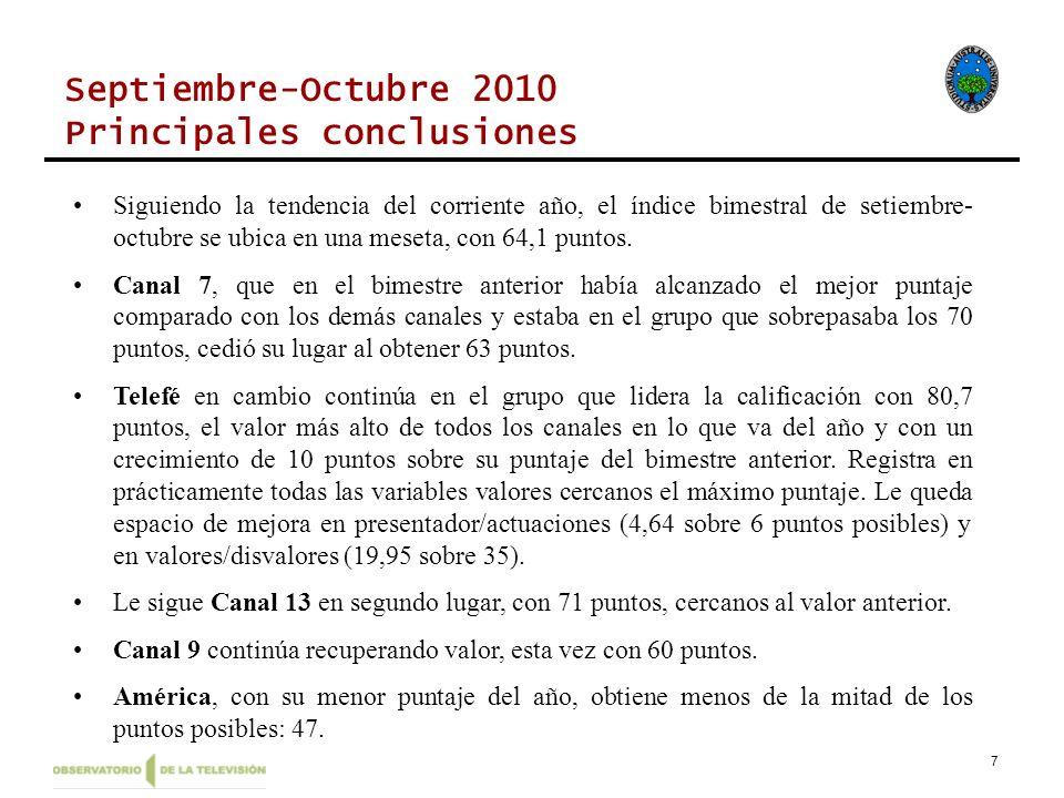 7 Septiembre-Octubre 2010 Principales conclusiones Siguiendo la tendencia del corriente año, el índice bimestral de setiembre- octubre se ubica en una