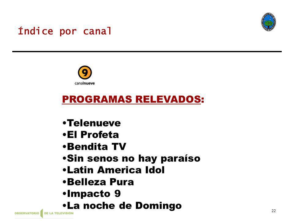22 PROGRAMAS RELEVADOS: Telenueve El Profeta Bendita TV Sin senos no hay paraíso Latin America Idol Belleza Pura Impacto 9 La noche de Domingo Índice por canal