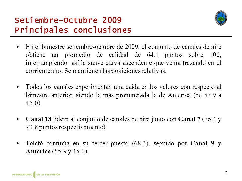 7 Setiembre-Octubre 2009 Principales conclusiones En el bimestre setiembre-octubre de 2009, el conjunto de canales de aire obtiene un promedio de cali