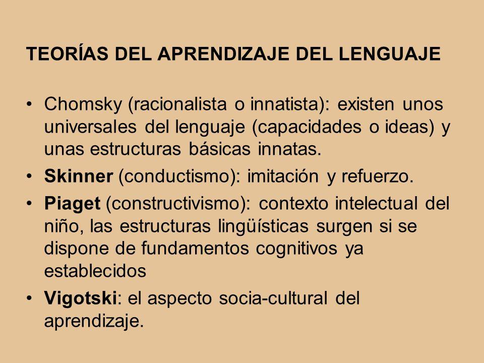 TEORÍAS DEL APRENDIZAJE DEL LENGUAJE Chomsky (racionalista o innatista): existen unos universales del lenguaje (capacidades o ideas) y unas estructura