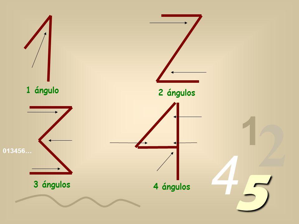 013456… 1 2 4 5 1 ángulo 2 ángulos 3 ángulos 4 ángulos