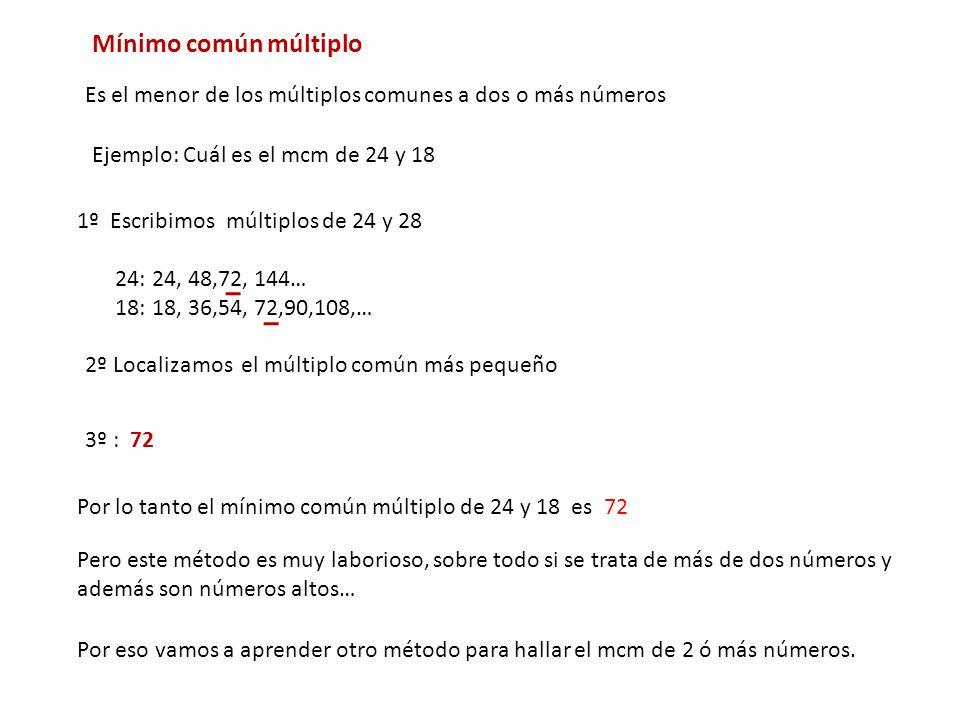 Mínimo común múltiplo Es el menor de los múltiplos comunes a dos o más números 1º Escribimos múltiplos de 24 y 28 24: 24, 48,72, 144… 18: 18, 36,54, 7