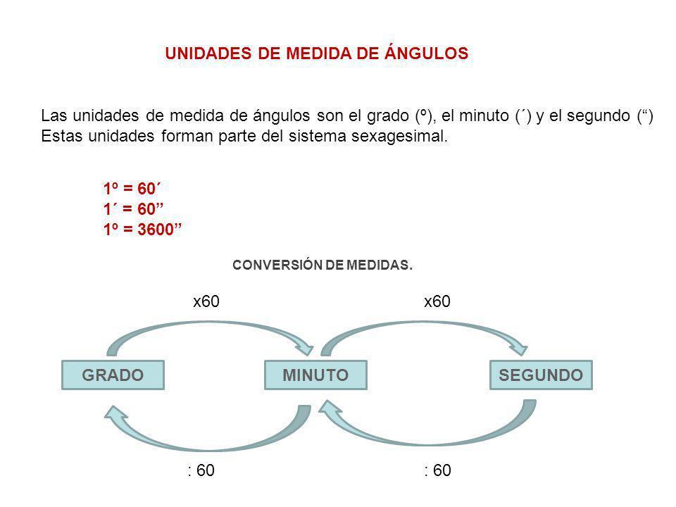 UNIDADES DE MEDIDA DE ÁNGULOS Las unidades de medida de ángulos son el grado (º), el minuto (´) y el segundo () Estas unidades forman parte del sistem