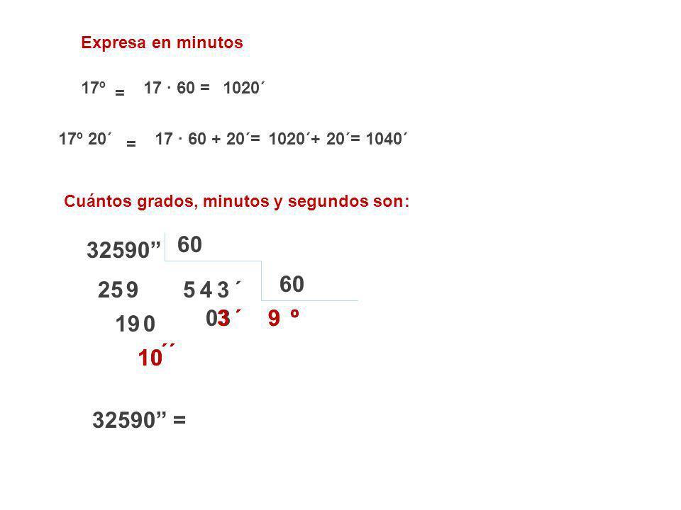 Expresa en minutos 17º = 17 · 60 =1020´ 17º 20´ = 17 · 60 + 20´=1020´+ 20´= 1040´ Cuántos grados, minutos y segundos son: 32590 60 52594 190 3 10 ´´ ´
