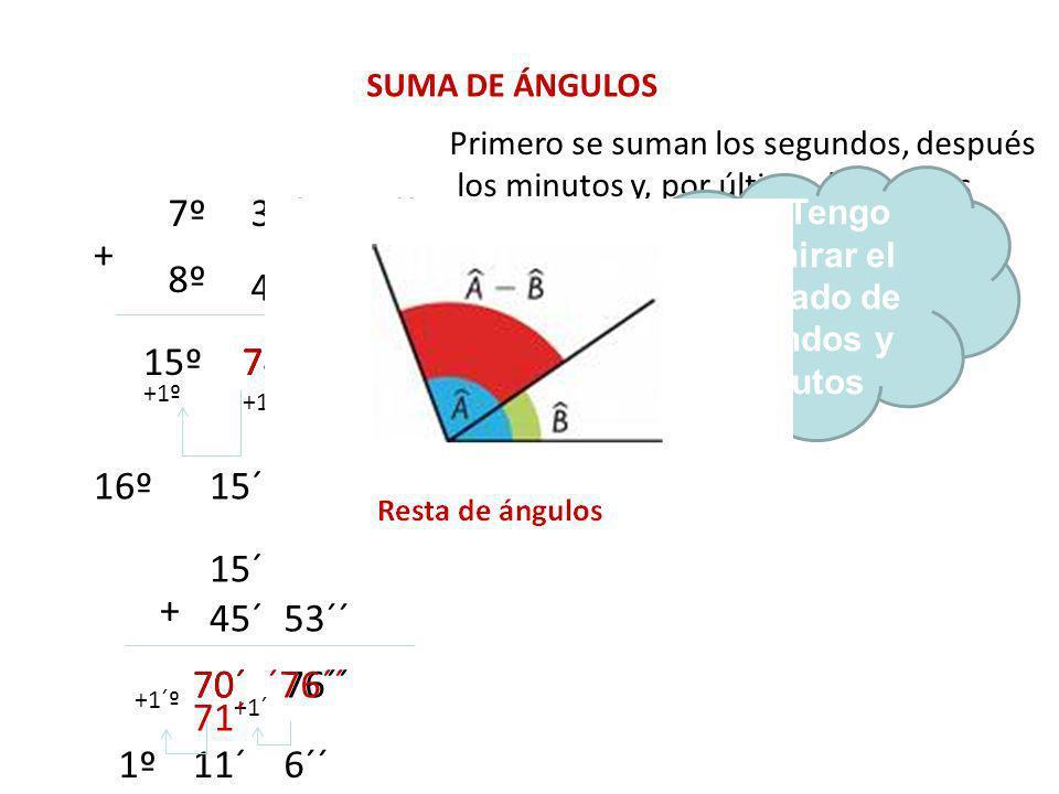 7º32´24´´ 8º 42´59´´ + SUMA DE ÁNGULOS Primero se suman los segundos, después los minutos y, por último, los grados 83´´ 74´15º ¿ Ya he terminado ? 83