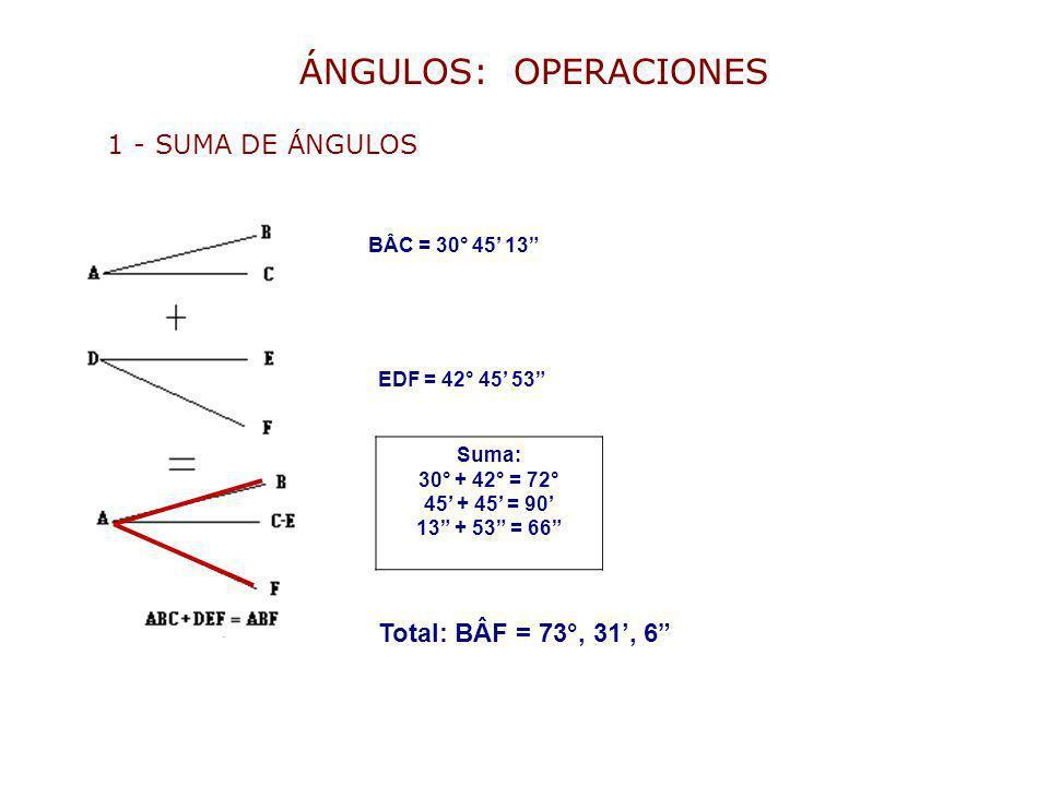 ÁNGULOS: OPERACIONES BÂC = 30° 45 13 Suma: 30° + 42° = 72° 45 + 45 = 90 13 + 53 = 66 Reducción: 66 = 1, 6 90+1 = 1°, 31 72+1 = 73º EDF = 42° 45 53 Tot