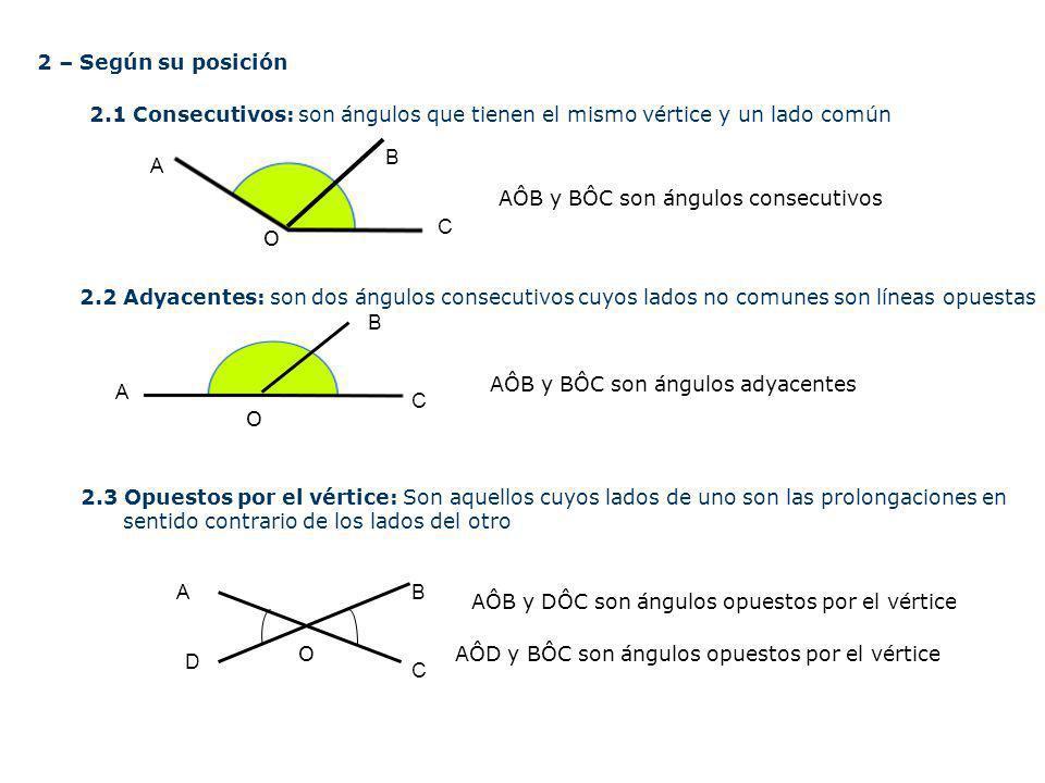2 – Según su posición 2.1 Consecutivos: son ángulos que tienen el mismo vértice y un lado común 2.2 Adyacentes: son dos ángulos consecutivos cuyos lad
