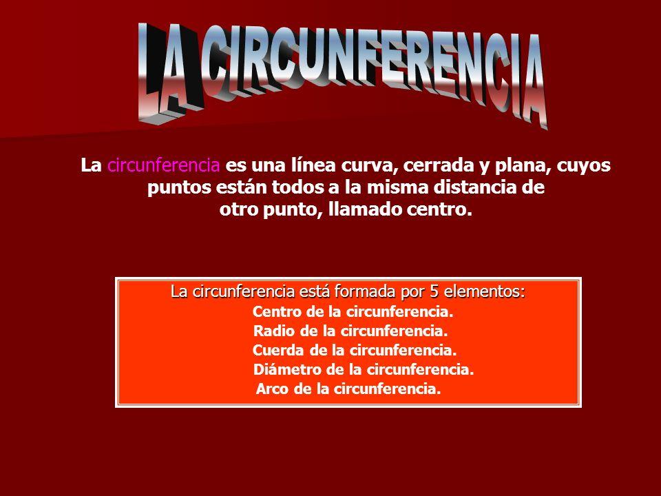 La circunferencia es una línea curva, cerrada y plana, cuyos puntos están todos a la misma distancia de otro punto, llamado centro. La circunferencia