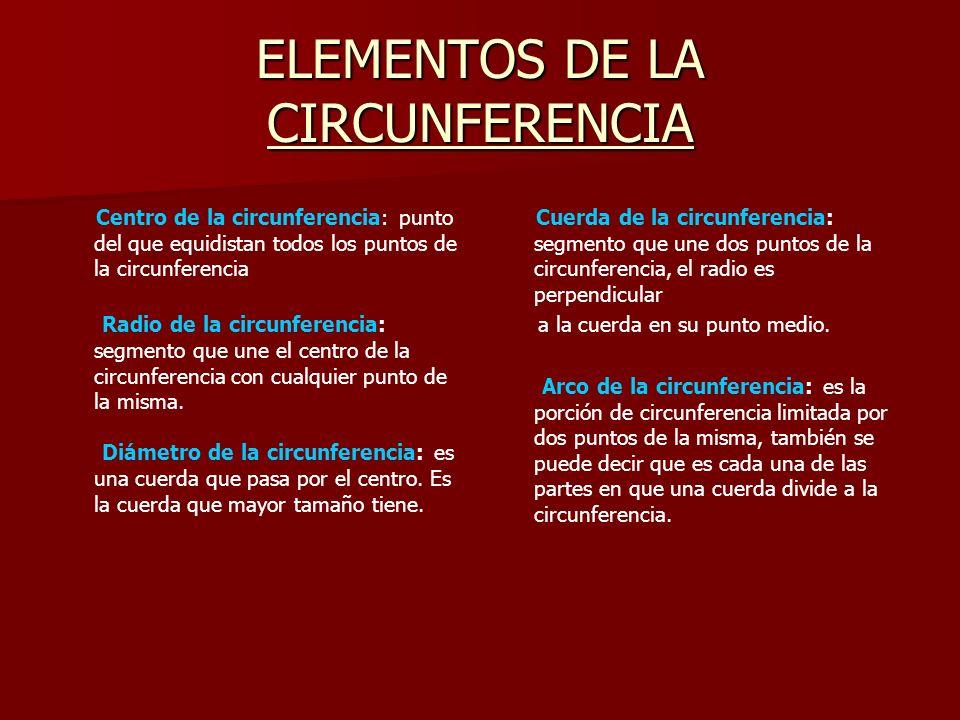 ELEMENTOS DE LA CIRCUNFERENCIA Centro de la circunferencia: punto del que equidistan todos los puntos de la circunferencia Radio de la circunferencia: