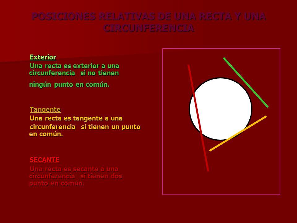 POSICIONES RELATIVAS DE UNA RECTA Y UNA CIRCUNFERENCIA Exterior Exterior Una recta es exterior a una circunferencia si no tienen ningún punto en común