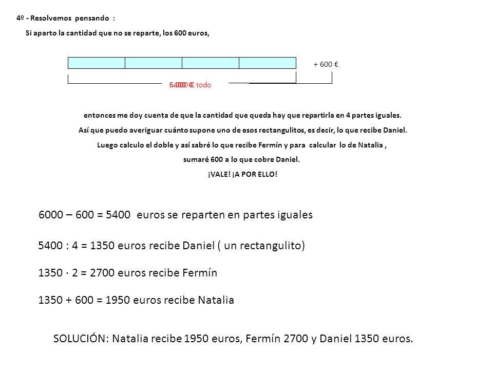 4º - Resolvemos pensando : Si aparto la cantidad que no se reparte, los 600 euros, 6.000 todo + 600 5400 entonces me doy cuenta de que la cantidad que