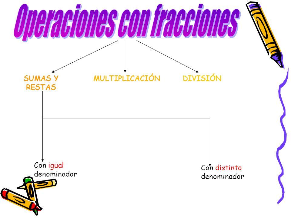 SUMAS Y RESTAS MULTIPLICACIÓNDIVISIÓN Con distinto denominador Con igual denominador