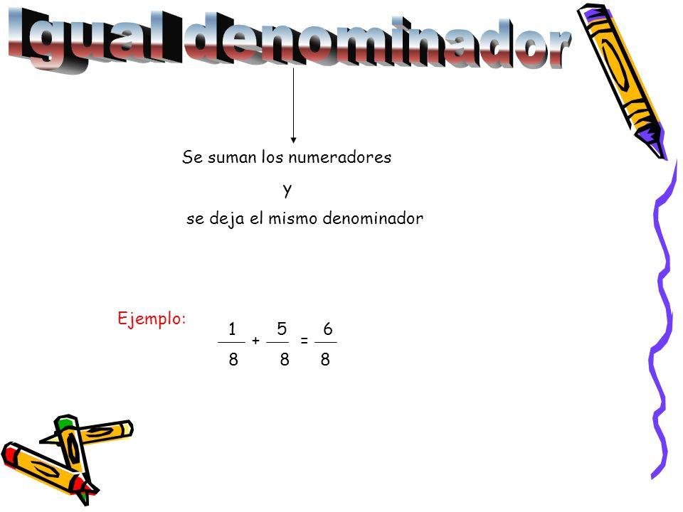 Se suman los numeradores y se deja el mismo denominador Ejemplo: 1 5 6 8 8 8 +=