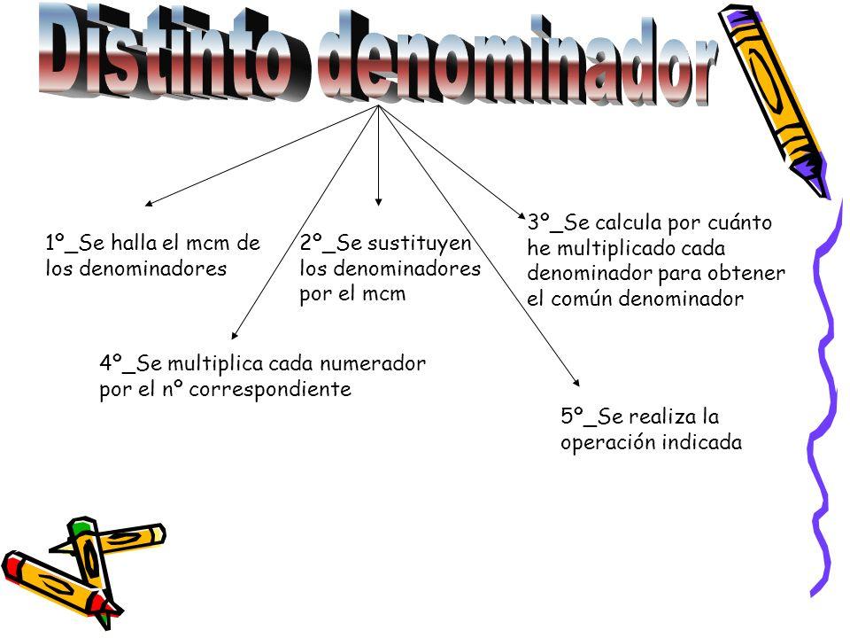 1º_Se halla el mcm de los denominadores 2º_Se sustituyen los denominadores por el mcm 3º_Se calcula por cuánto he multiplicado cada denominador para o