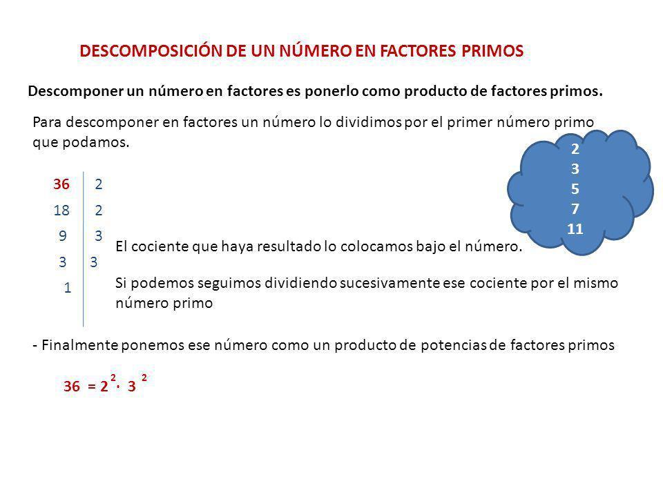 DESCOMPOSICIÓN DE UN NÚMERO EN FACTORES PRIMOS Descomponer un número en factores es ponerlo como producto de factores primos. - Finalmente ponemos ese