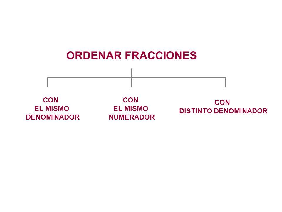 ORDENAR FRACCIONES CON EL MISMO DENOMINADOR CON EL MISMO NUMERADOR CON DISTINTO DENOMINADOR