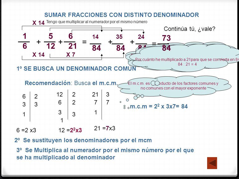 1 6 + 5 12 + 6 21 SUMAR FRACCIONES CON DISTINTO DENOMINADOR 1º SE BUSCA UN DENOMINADOR COMÚN Recomendación: Busca el m.c.m. 3 77 21 1 6 =2 x3 21 =7x3