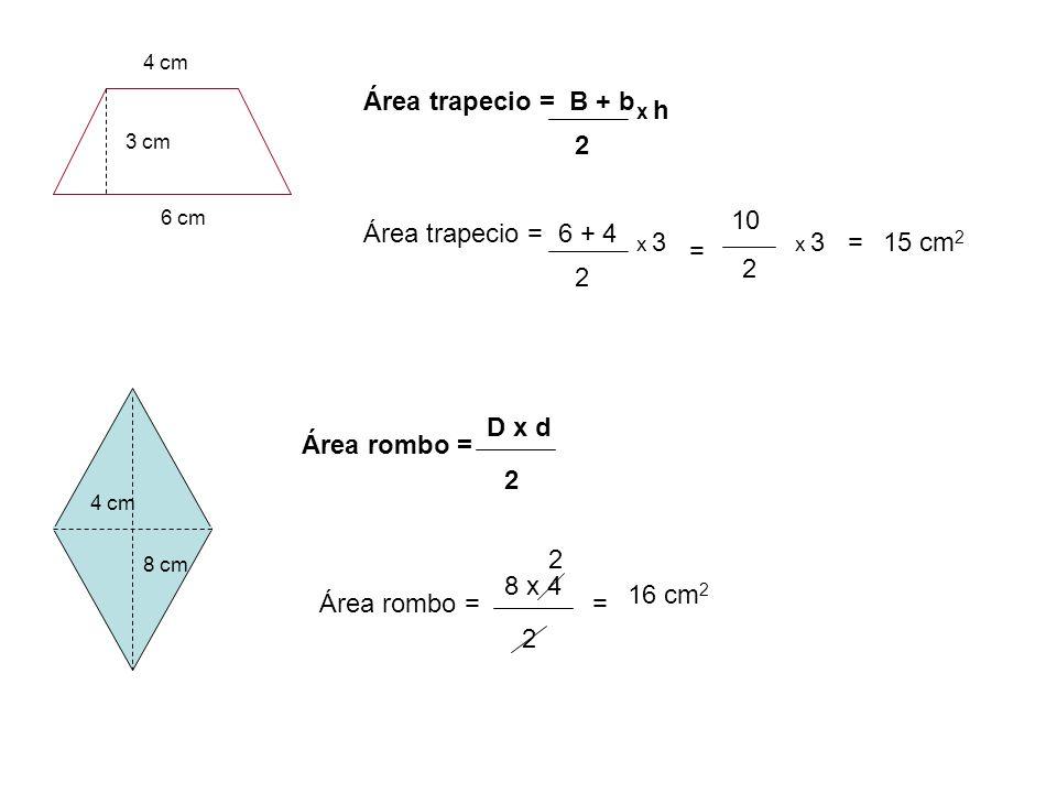 6 cm 4 cm 3 cm Área trapecio = B + b 2 x h Área trapecio = 6 + 4 2 x 3 = 10 2 x 3 =15 cm 2 Área rombo = 2 D x d Área rombo = 2 8 x 4 8 cm 4 cm = 2 16