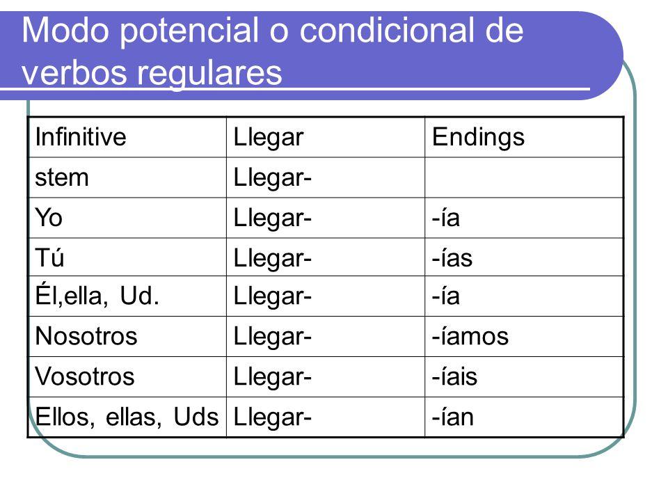 Modo potencial o condicional de verbos regulares InfinitiveLlegarEndings stemLlegar- YoLlegar--ía TúTúLlegar--ías Él,ella, Ud.Llegar--ía NosotrosLlega