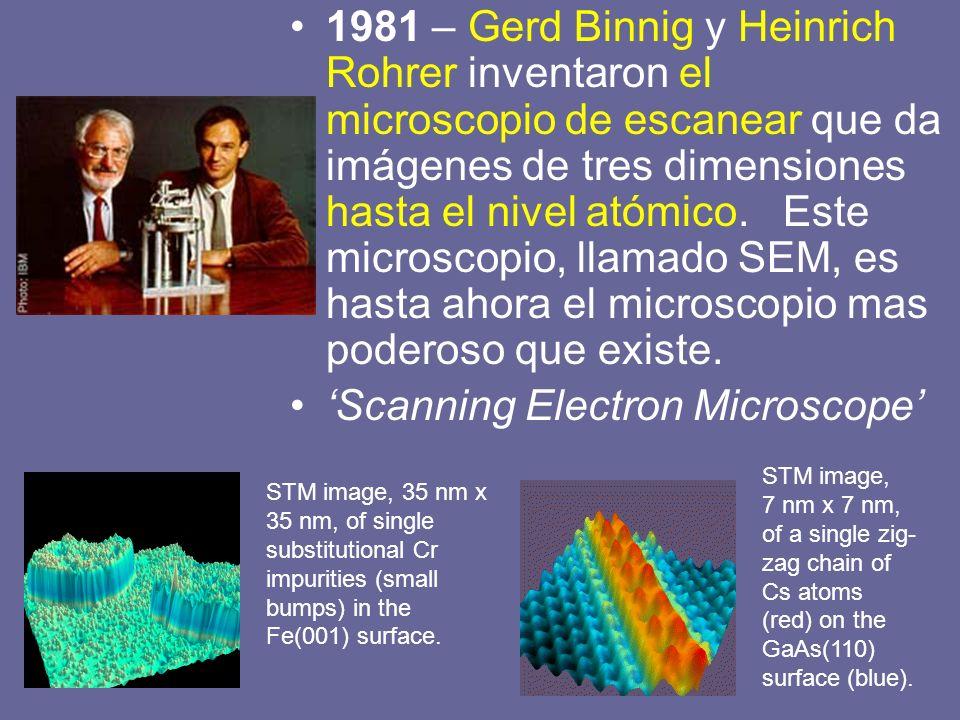 1981 – Gerd Binnig y Heinrich Rohrer inventaron el microscopio de escanear que da imágenes de tres dimensiones hasta el nivel atómico. Este microscopi