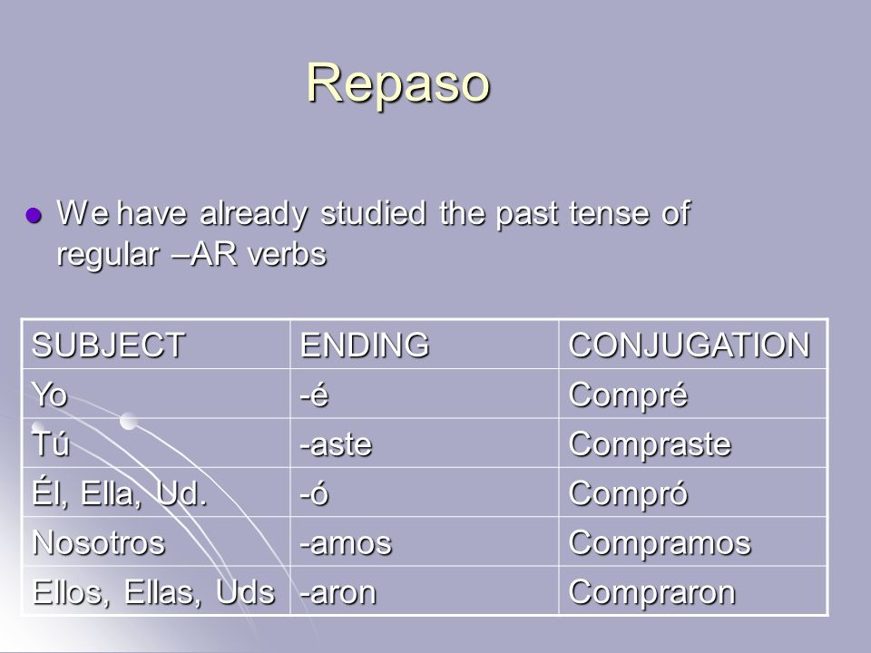 Pretérito de los verbos en -ER e - IR In this chapter we are going to study the preterite form of –er and –ir verbs.