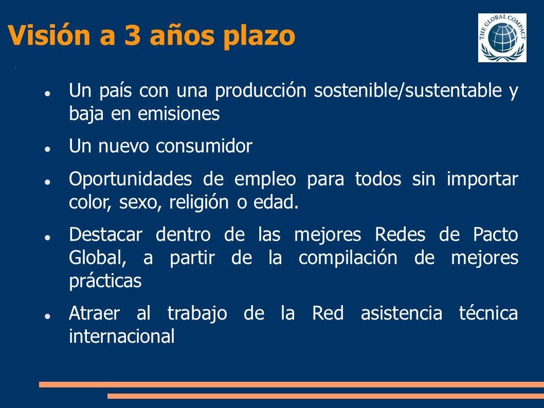 Visión a 3 años plazo Un país con una producción sostenible/sustentable y baja en emisiones Un nuevo consumidor Oportunidades de empleo para todos sin