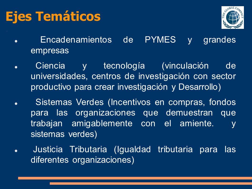 Ejes Temáticos Encadenamientos de PYMES y grandes empresas Ciencia y tecnología (vinculación de universidades, centros de investigación con sector pro
