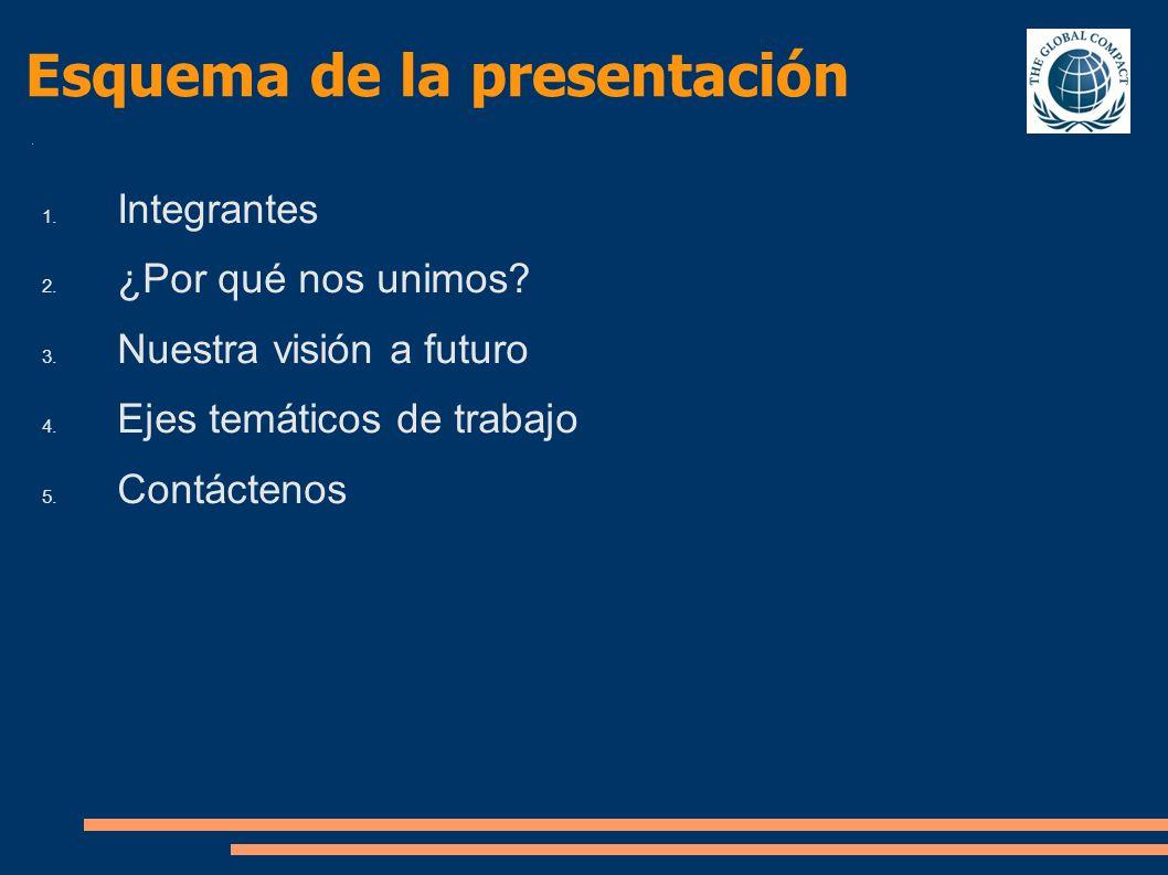 Esquema de la presentación 1. Integrantes 2. ¿Por qué nos unimos? 3. Nuestra visión a futuro 4. Ejes temáticos de trabajo 5. Contáctenos