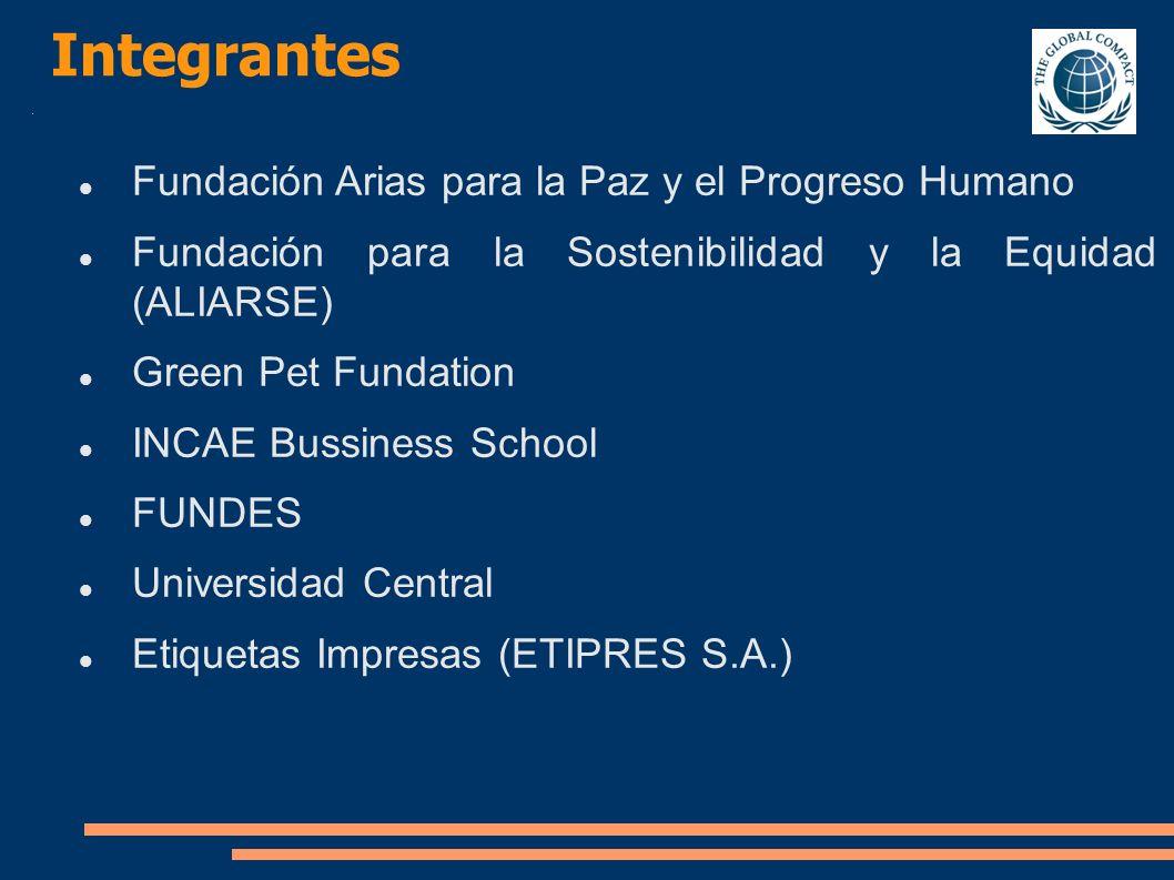 Fundación Arias para la Paz y el Progreso Humano Fundación para la Sostenibilidad y la Equidad (ALIARSE) Green Pet Fundation INCAE Bussiness School FU