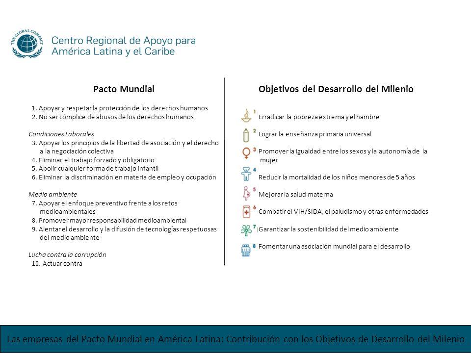 Las empresas del Pacto Mundial en América Latina: Contribución con los Objetivos de Desarrollo del Milenio Pacto Mundial 1. Apoyar y respetar la prote