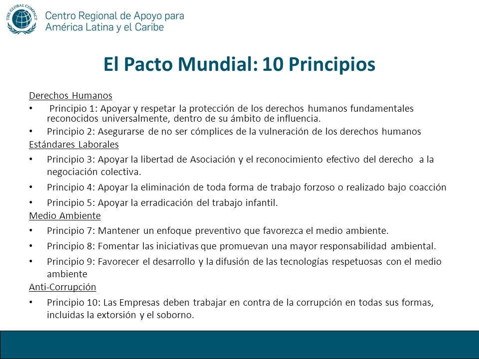 El Pacto Mundial: 10 Principios Derechos Humanos Principio 1: Apoyar y respetar la protección de los derechos humanos fundamentales reconocidos univer