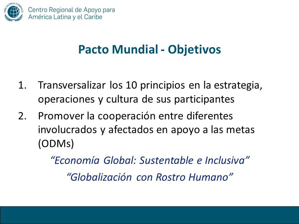 Pacto Mundial - Objetivos 1.Transversalizar los 10 principios en la estrategia, operaciones y cultura de sus participantes 2.Promover la cooperación e