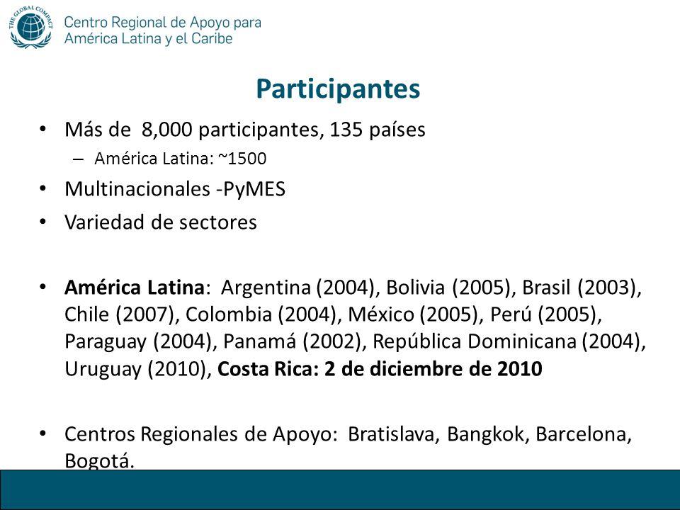 Participantes Más de 8,000 participantes, 135 países – América Latina: ~1500 Multinacionales -PyMES Variedad de sectores América Latina: Argentina (20