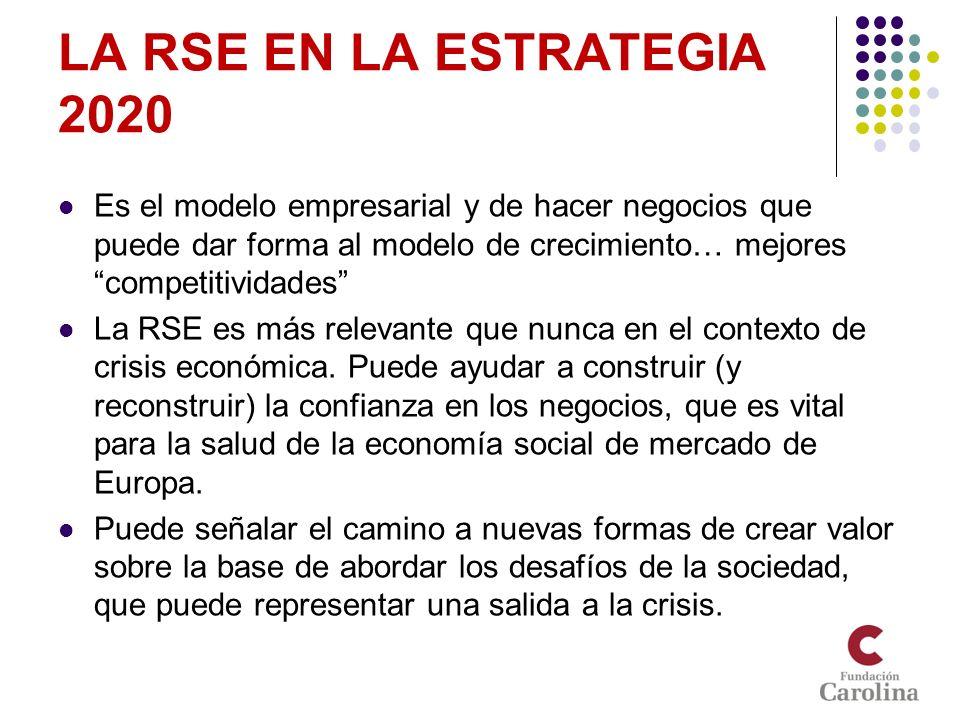 LA RSE EN LA ESTRATEGIA 2020 Es el modelo empresarial y de hacer negocios que puede dar forma al modelo de crecimiento… mejores competitividades La RS