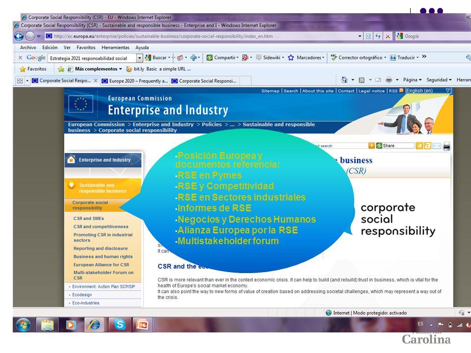 ¿Quiénes desarrollan los mandatos RSE en la Comisión Europea? Posición Europea y documentos referencia: RSE en Pymes RSE y Competitividad RSE en Secto
