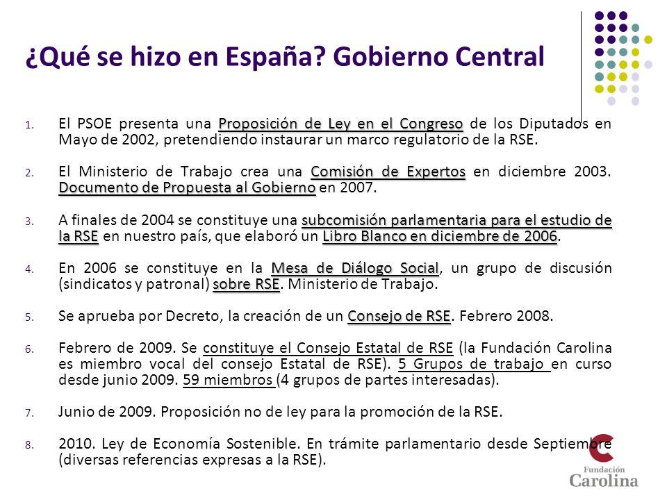¿Qué se hizo en España? Gobierno Central Proposición de Ley en el Congreso 1. El PSOE presenta una Proposición de Ley en el Congreso de los Diputados
