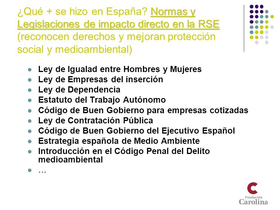 Normas y Legislaciones de impacto directo en la RSE ¿Qué + se hizo en España? Normas y Legislaciones de impacto directo en la RSE (reconocen derechos
